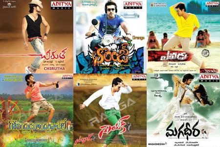 Ramcharan Hits